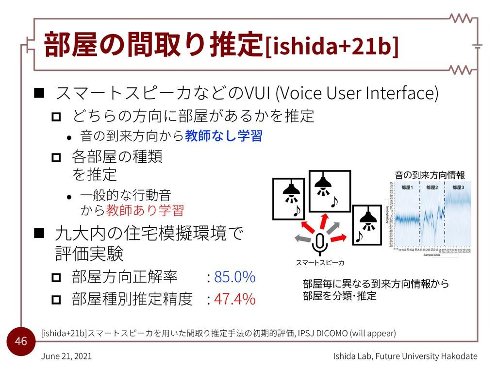 部屋の間取り推定[ishida+21b] n スマートスピーカなどのVUI (Voice Us...