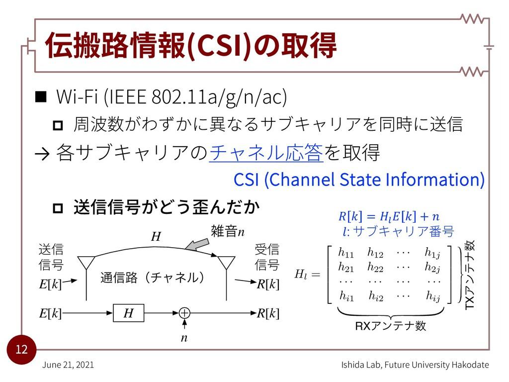 伝搬路情報(CSI)の取得 n Wi-Fi (IEEE 802.11a/g/n/ac) p 周...