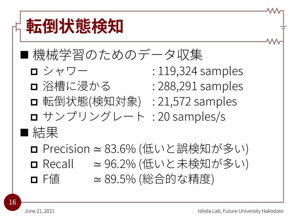 転倒状態検知 n 機械学習のためのデータ収集 p シャワー : 119,324 samples...