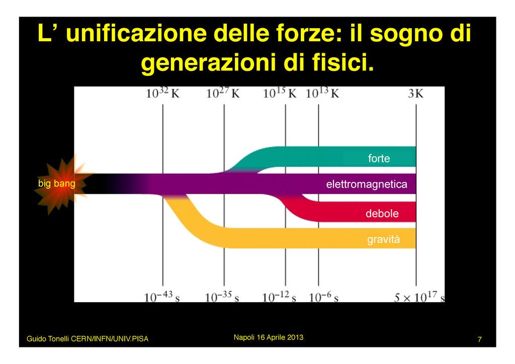 Guido Tonelli CERN/INFN/UNIV.PISA Napoli 16 Ap...