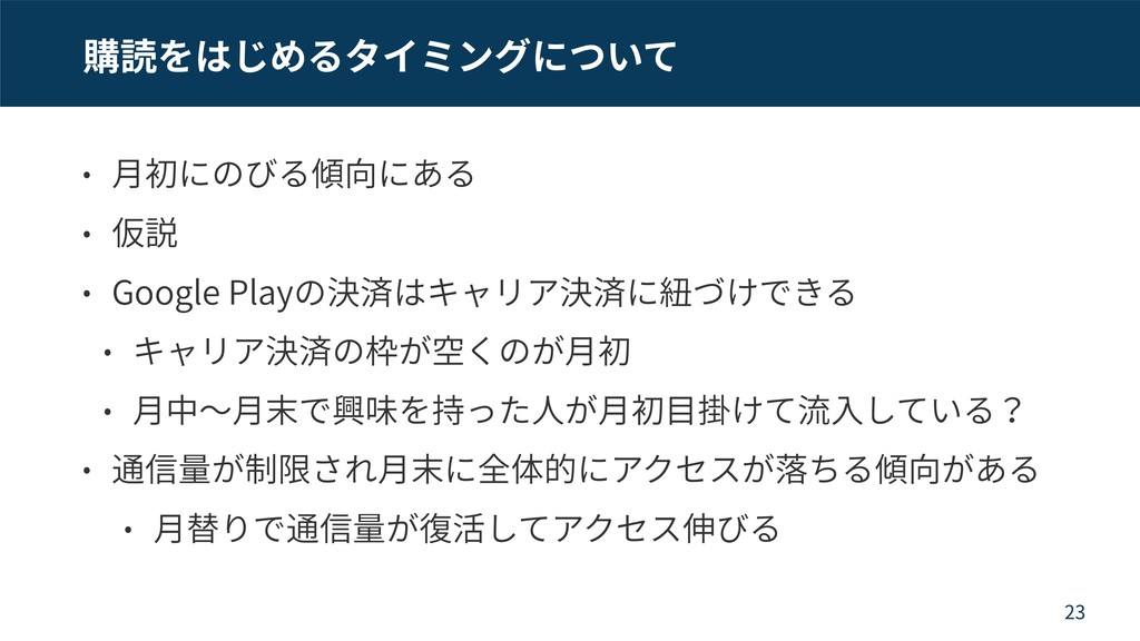 Google Play 23