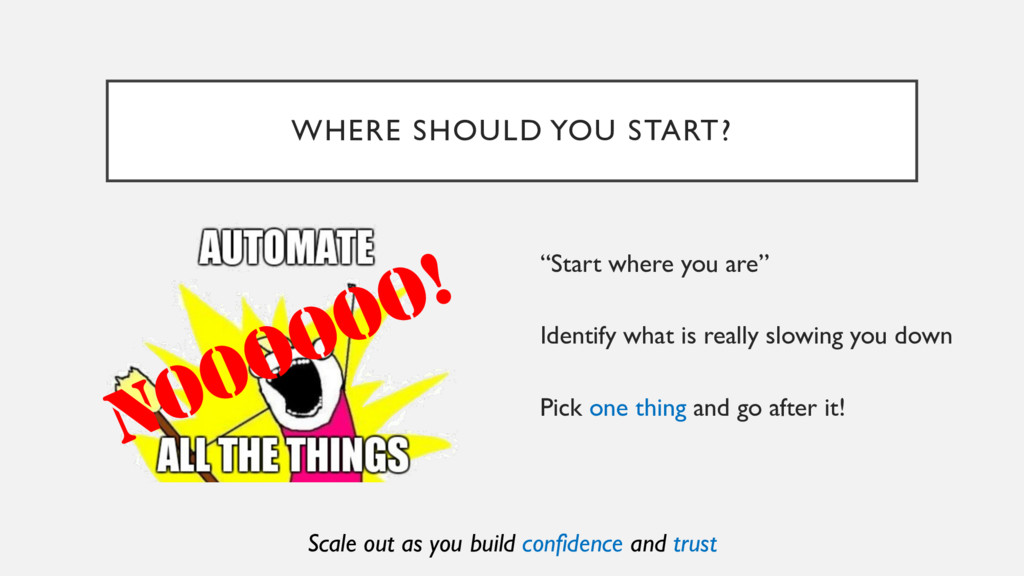 """WHERE SHOULD YOU START? """"Start where you are"""" I..."""