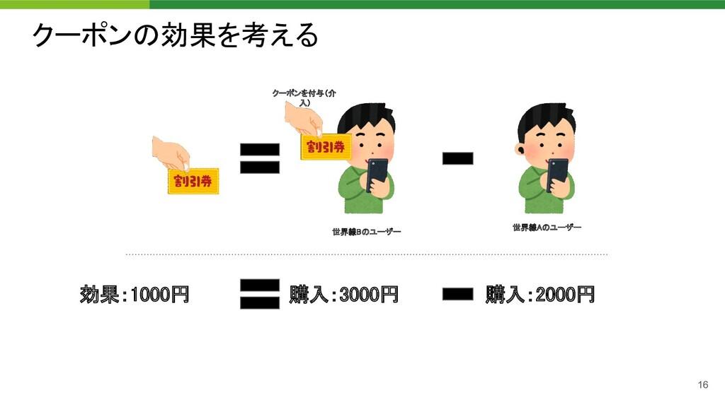 クーポンの効果を考える 16 クーポンを付与(介 入) 世界線Bのユーザー  世界線Aの...