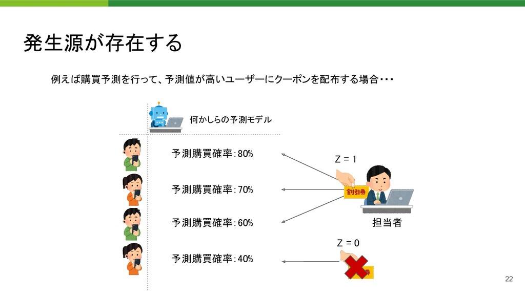 発生源が存在する 22 例えば購買予測を行って、予測値が高いユーザーにクーポンを配布する場合...