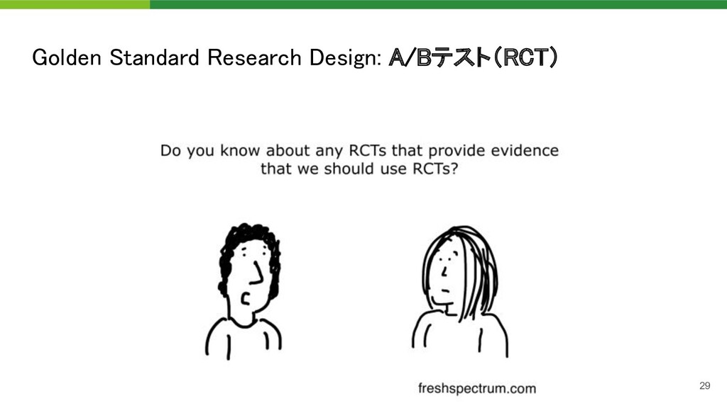Golden Standard Research Design: A/Bテスト(RCT) 29