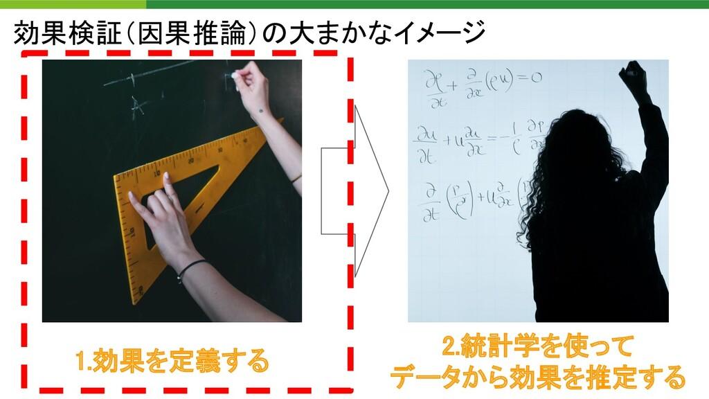 効果検証(因果推論)の大まかなイメージ 1.効果を定義する 2.統計学を使って データか...