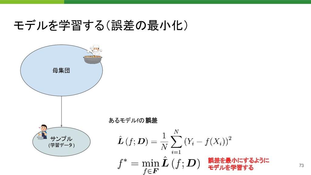 モデルを学習する(誤差の最小化) 73 母集団 サンプル (学習データ) あるモデルfの誤差...