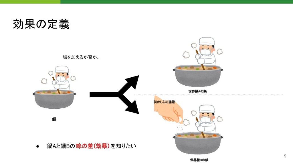 効果の定義 何かしらの施策  世界線Aの鍋  世界線Bの鍋  9 鍋 ● 鍋Aと鍋B...