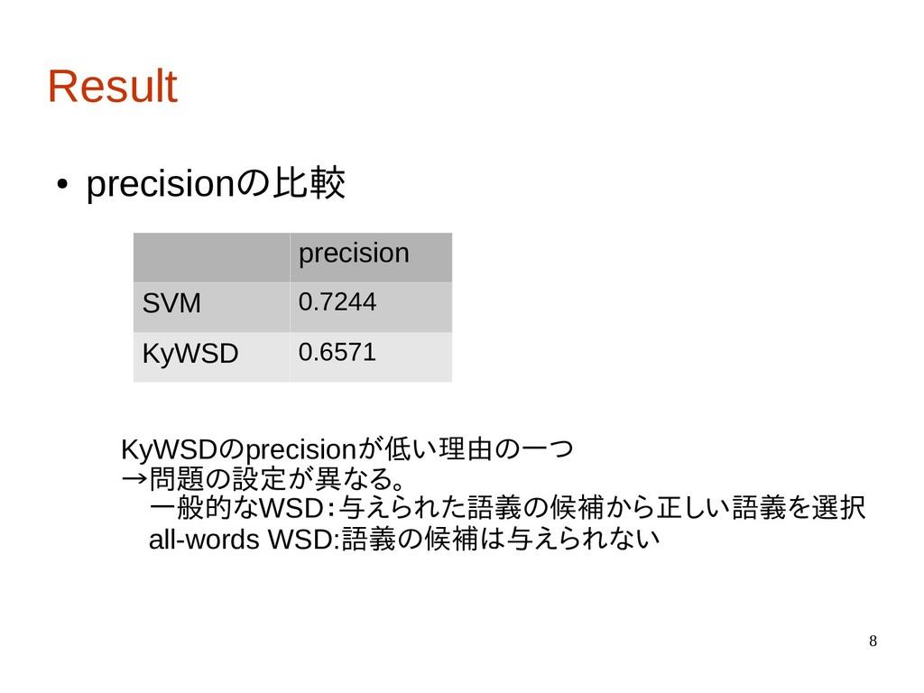 8 Result ● precisionの比較 precision SVM 0.7244 Ky...