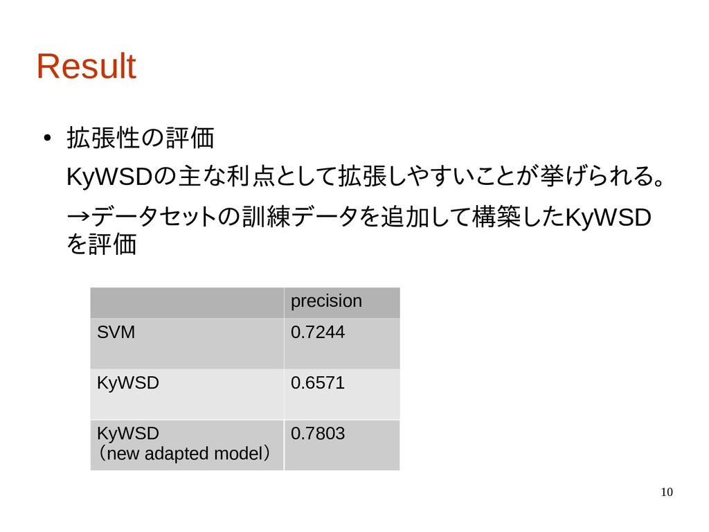 10 Result ● 拡張性の評価 KyWSDの主な利点として拡張しやすいことが挙げられる。...