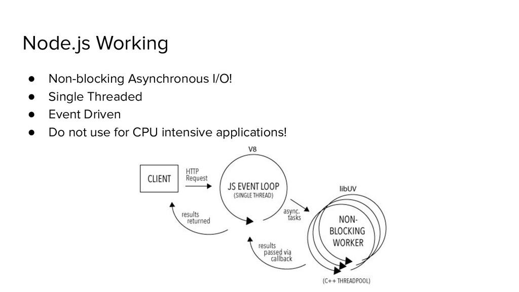 Node.js Working ● Non-blocking Asynchronous I/O...
