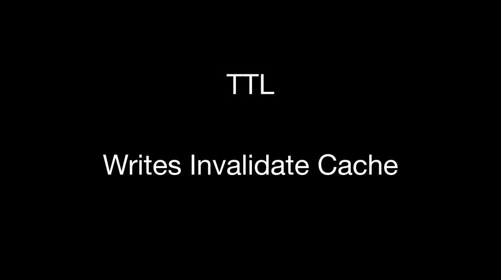 TTL Writes Invalidate Cache
