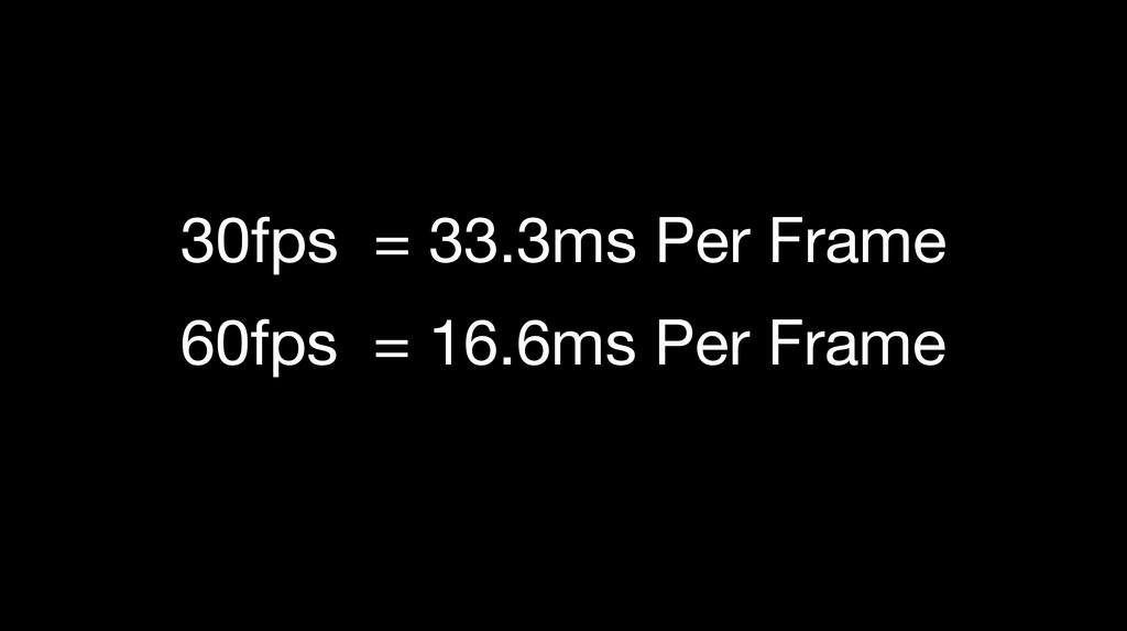 30fps = 33.3ms Per Frame 60fps = 16.6ms Per Fra...