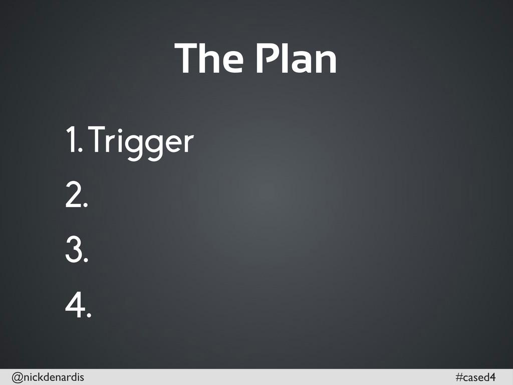@nickdenardis #cased4 The Plan 1.Trigger 2. 3. ...