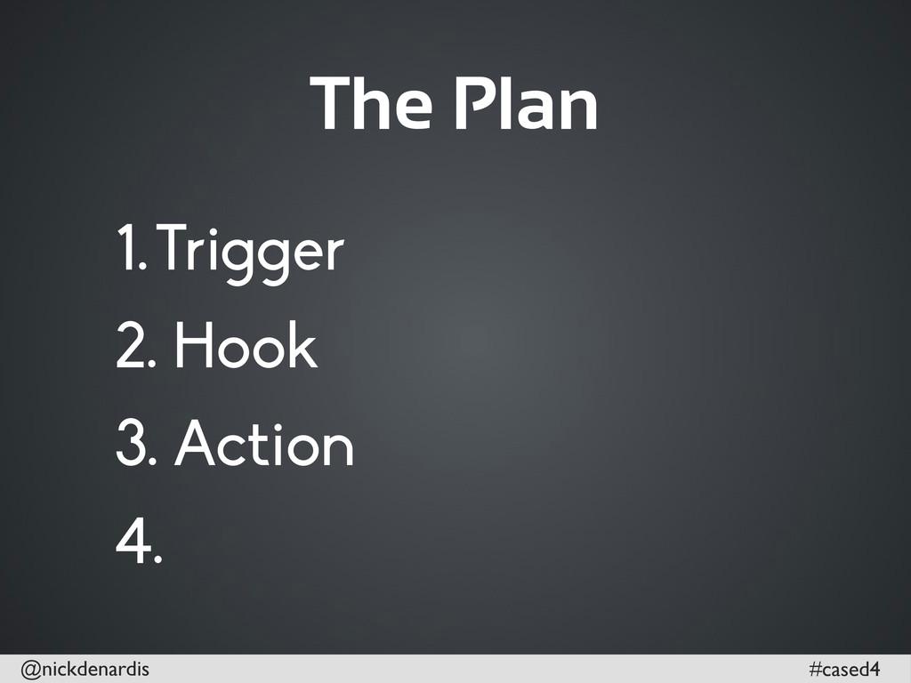 @nickdenardis #cased4 The Plan 1.Trigger 2. Hoo...
