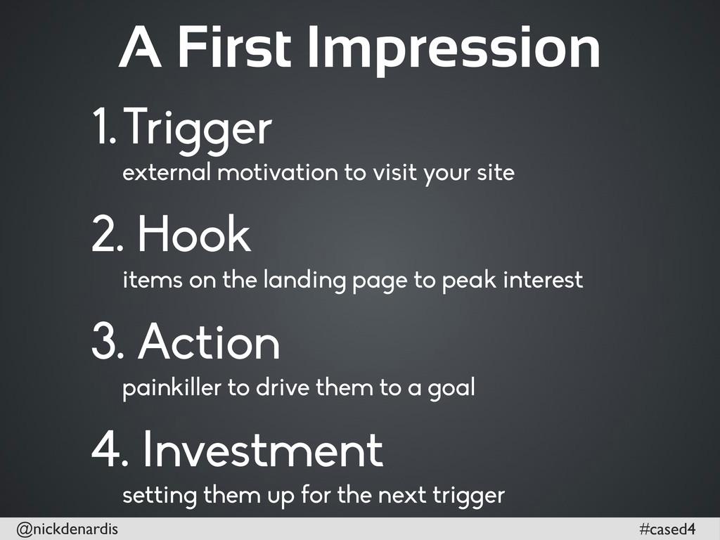 @nickdenardis #cased4 A First Impression 1.Trig...