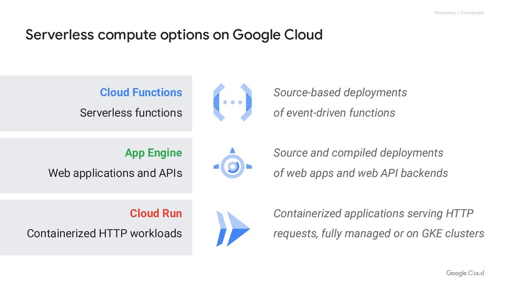 Proprietary + Confidential Cloud Functions Serv...
