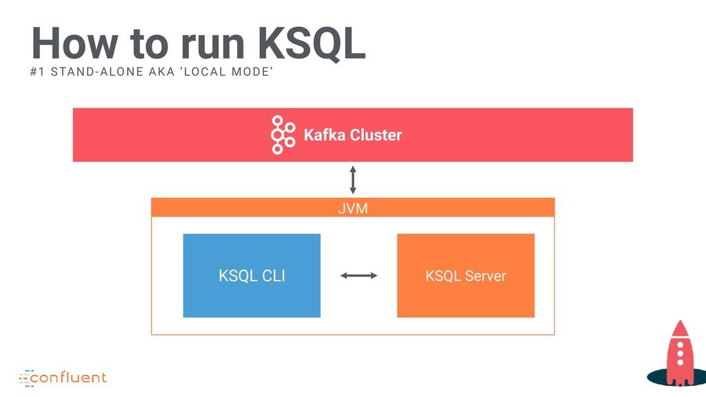 Kafka Cluster JVM KSQL Server KSQL CLI #1 STAND...