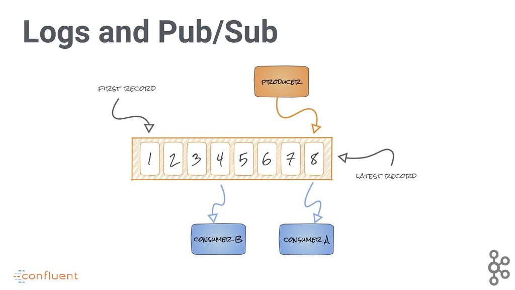 Logs and Pub/Sub consumer A producer consumer B...