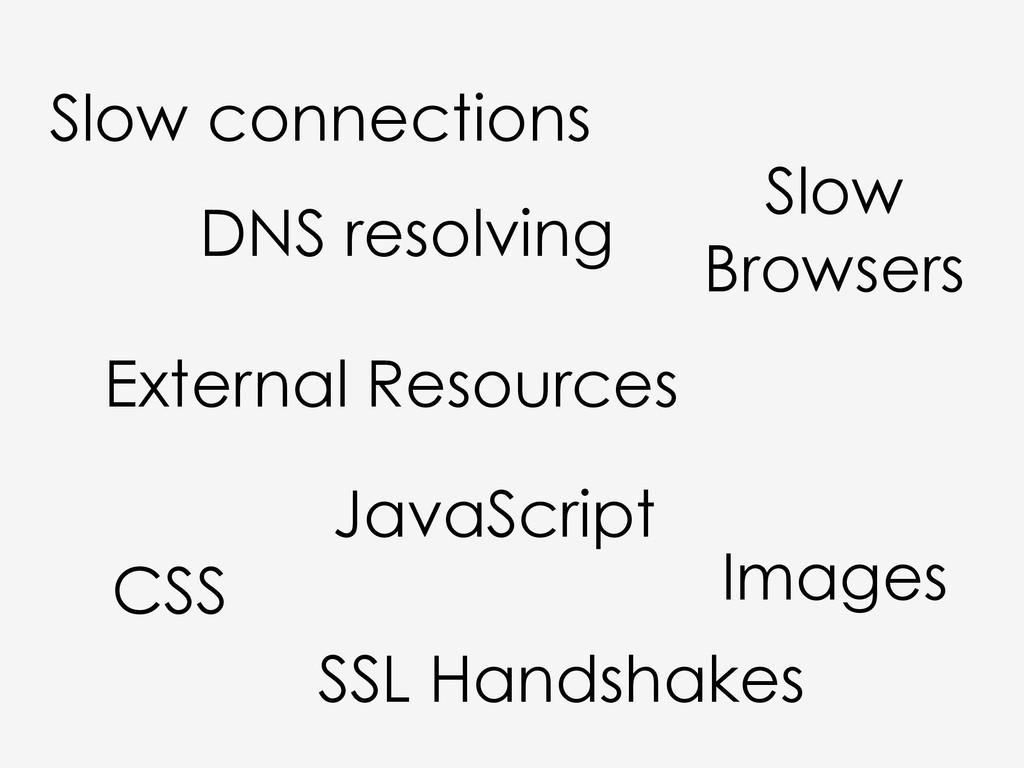 External Resources CSS JavaScript Images Slow c...