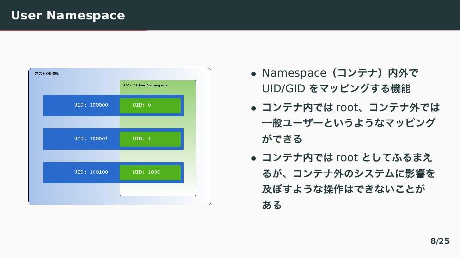 User Namespace • Namespaceʢぢアふべʣ֎〜 UID/GID ぇろひ...