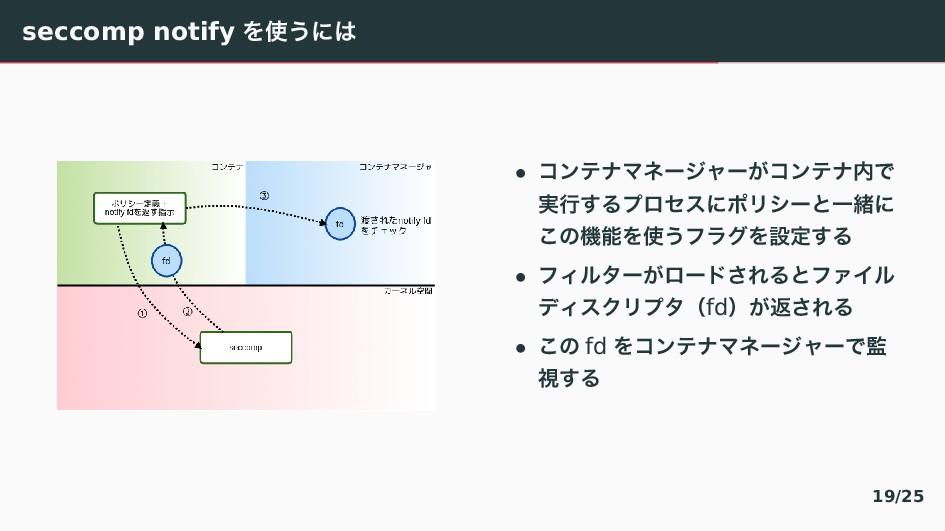 seccomp notify ぇ⿸〠〤 • ぢアふべろぼがでをがぢアふべ〜 ࣮ߦ『ゆ゜...