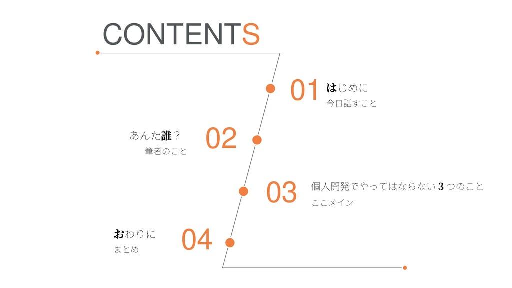 CONTENTS 01 02 03 04