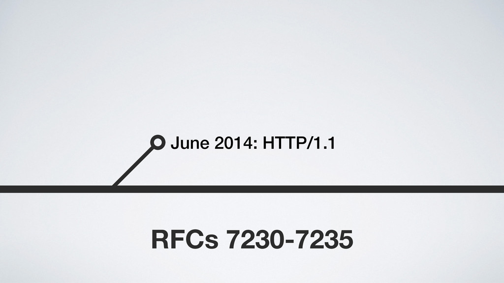 June 2014: HTTP/1.1 RFCs 7230-7235