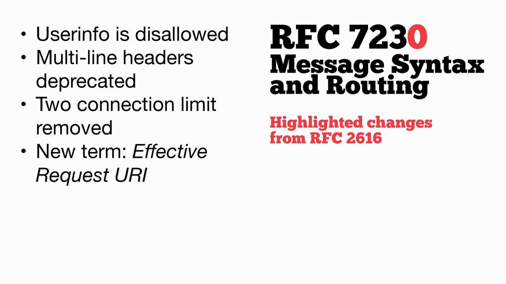 RFC 7230 • Userinfo is disallowed  • Multi-line...
