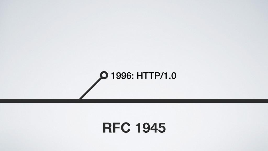 1996: HTTP/1.0 RFC 1945
