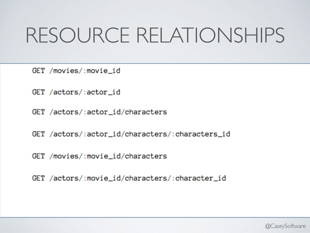 RESOURCE RELATIONSHIPS @CaseySoftware