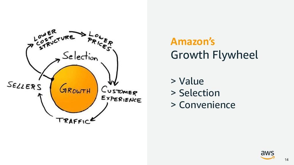 © 2018, Amazon Web Services, Inc. or its Affili...