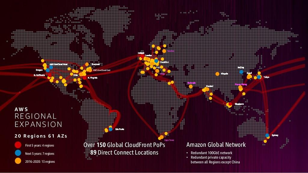Amazon Global Network • Redundant 100GbE networ...