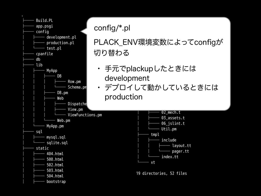 . ├── Build.PL ├── app.psgi ├── config │ ├── de...
