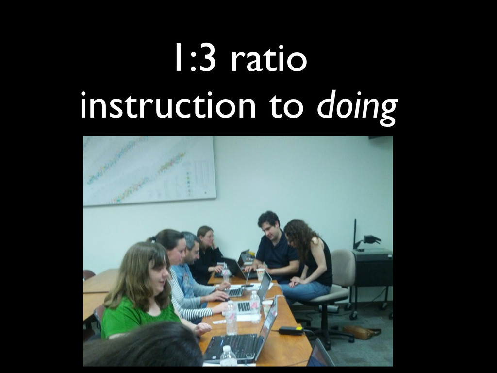 1:3 ratio instruction to doing