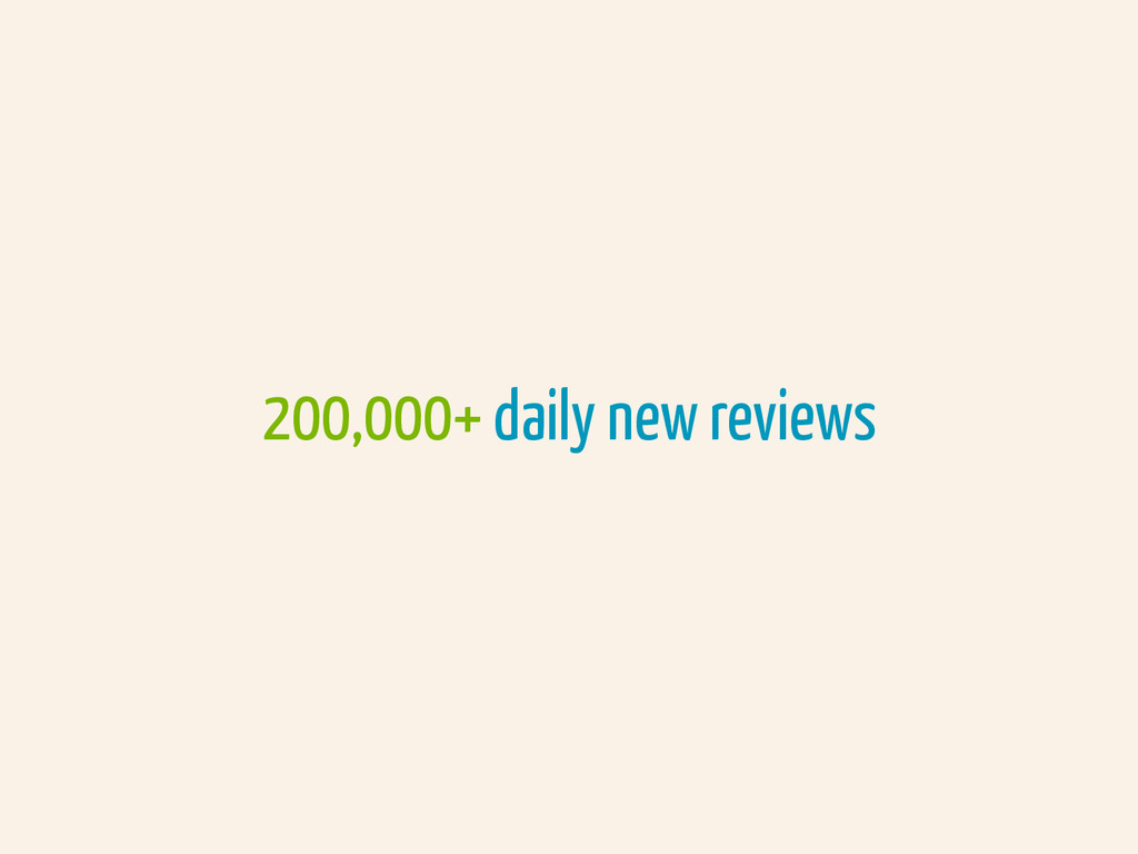 200,000+ daily new reviews