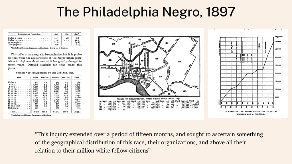 "The Philadelphia Negro, 1897 ""This inquiry exte..."