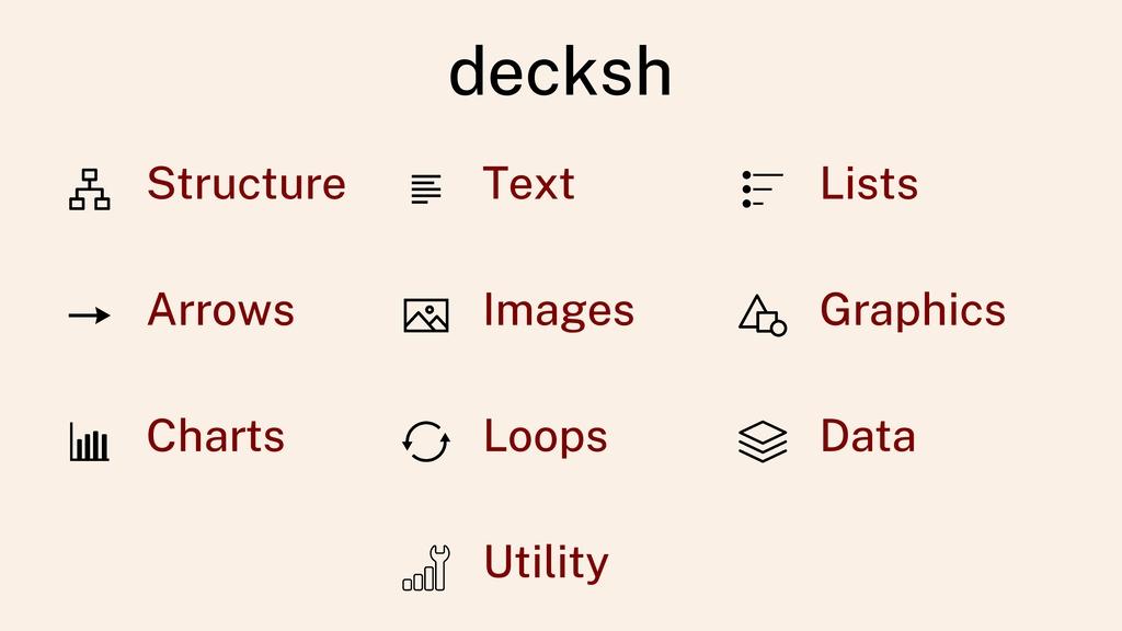 decksh Structure Text Lists Arrows Images Graph...