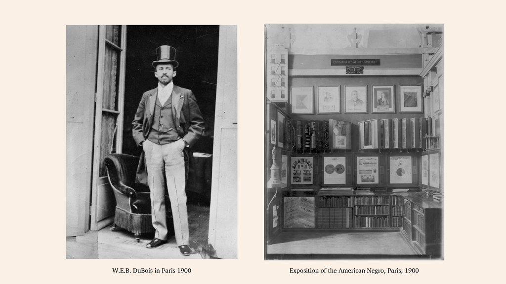 W.E.B. DuBois in Paris 1900 Exposition of the A...