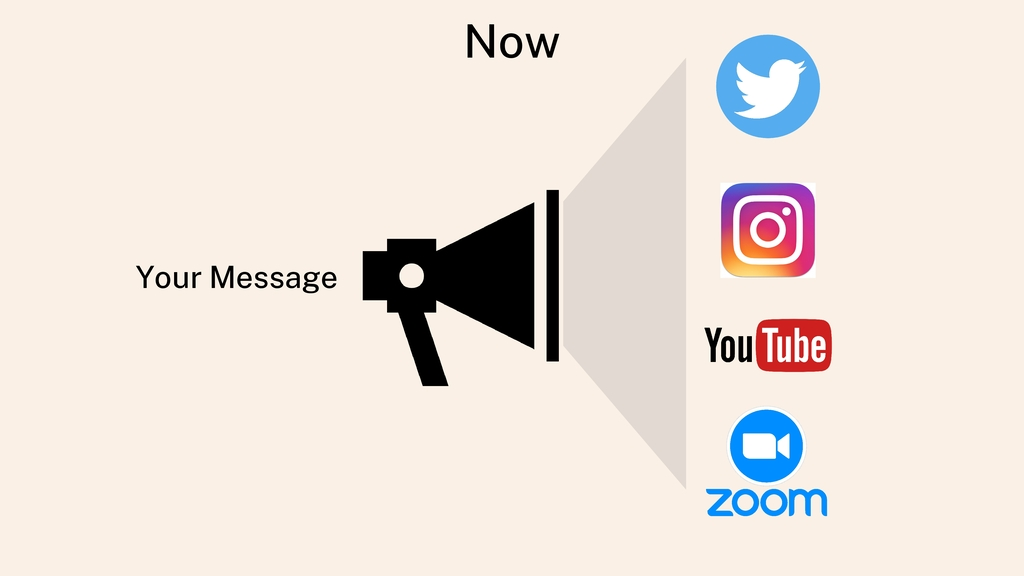 Now Your Message