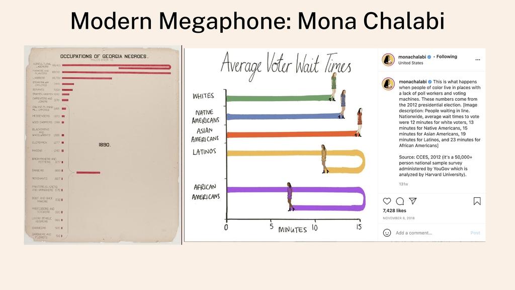 Modern Megaphone: Mona Chalabi