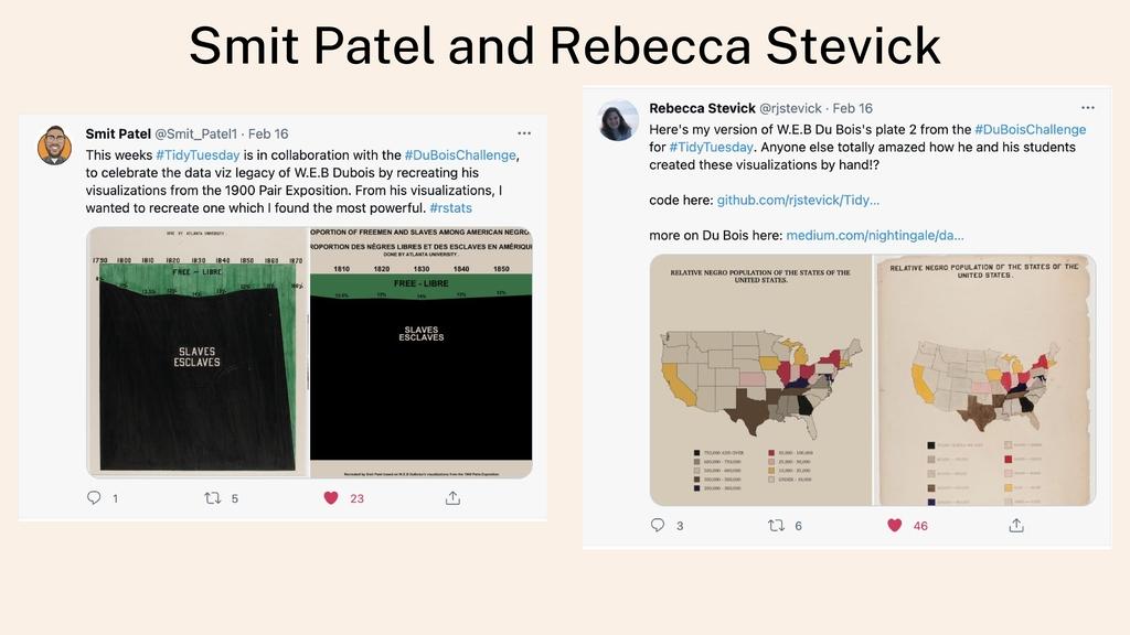 Smit Patel and Rebecca Stevick