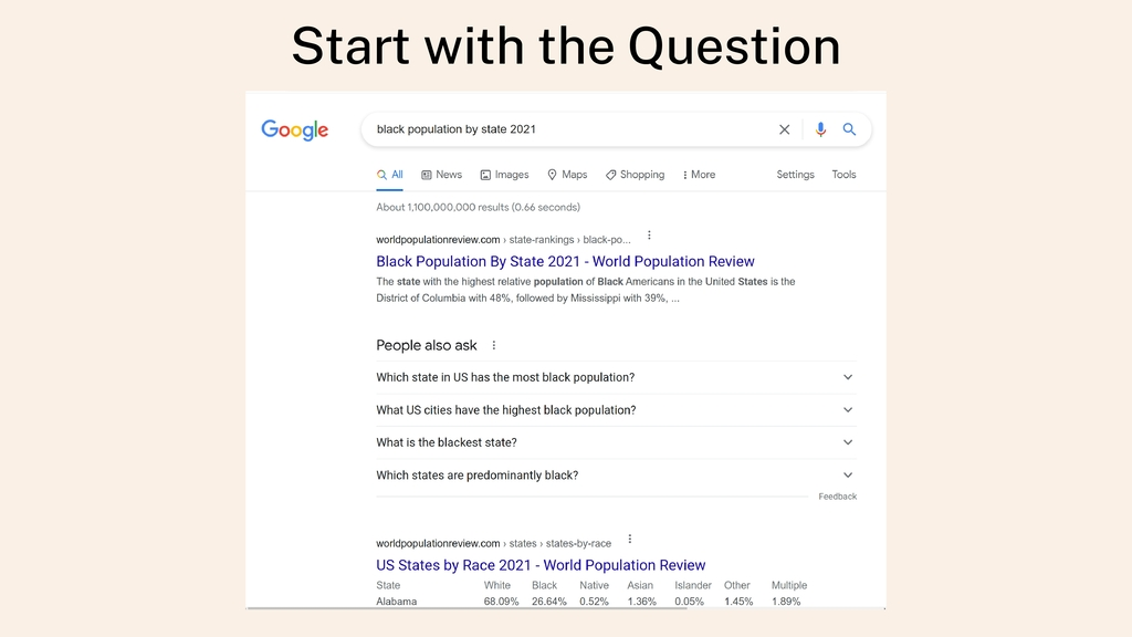 Start with the Question
