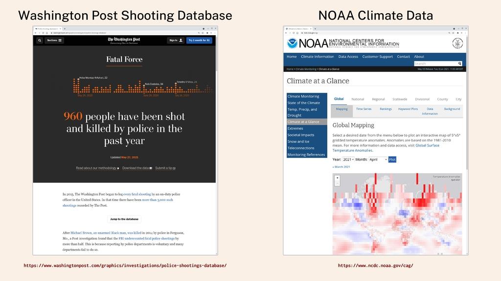 Washington Post Shooting Database NOAA Climate ...