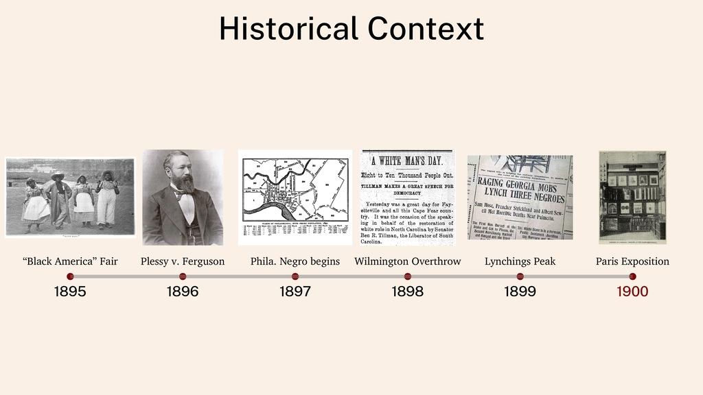 Historical Context 1895 1896 1897 1898 1899 190...