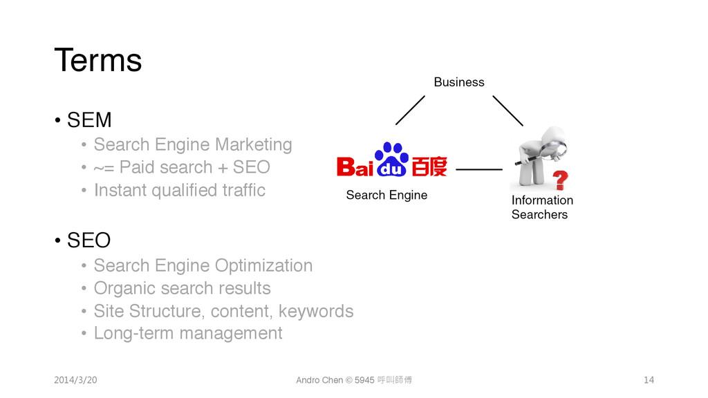 "Terms • SEM "" • Search Engine Marketing"" •..."