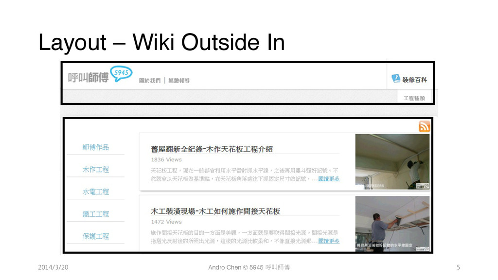 Layout – Wiki Outside In 2014/3/20 Andro Ch...