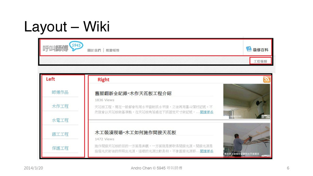 """Layout – Wiki """" 2014/3/20 Andro Chen © 5945..."""
