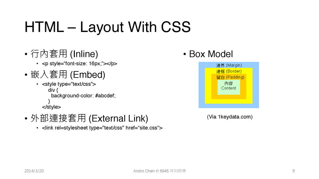 """HTML – Layout With CSS • 行內套用 (Inline)"""" • <..."""