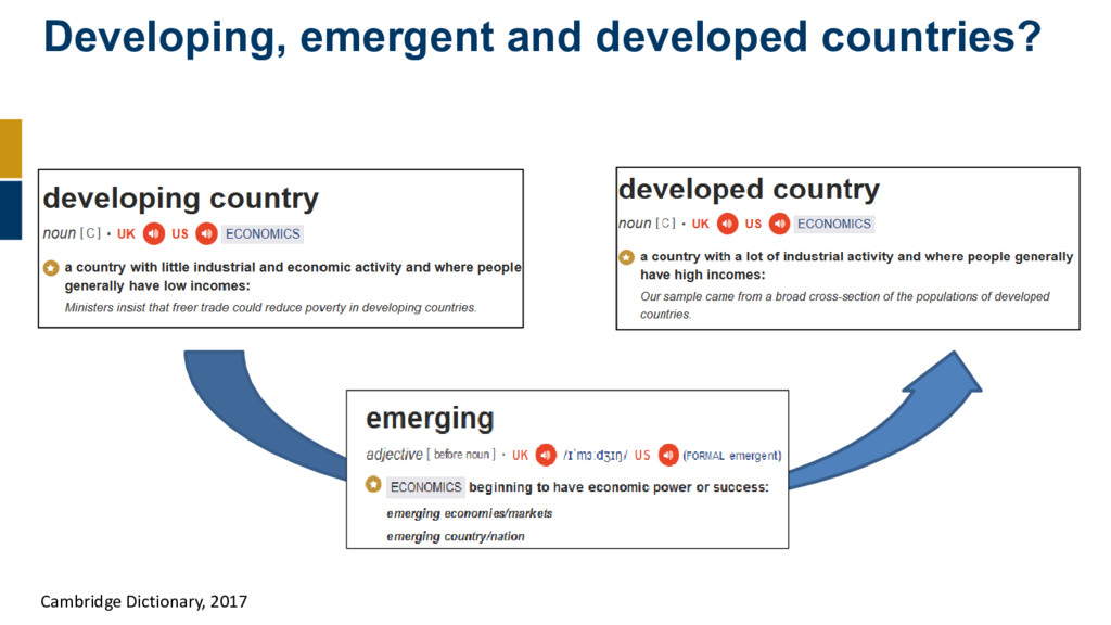 Developing, emergent and developed countries? C...